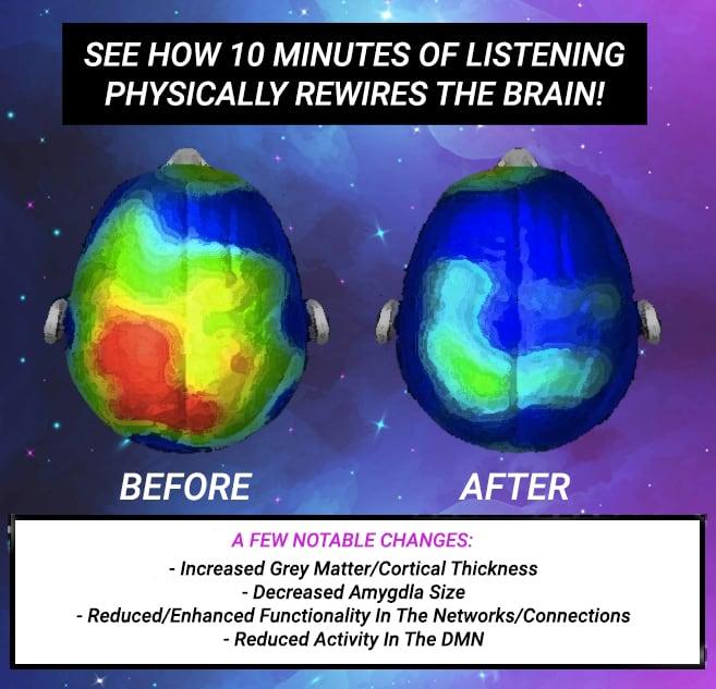 10 Minute Awakening System